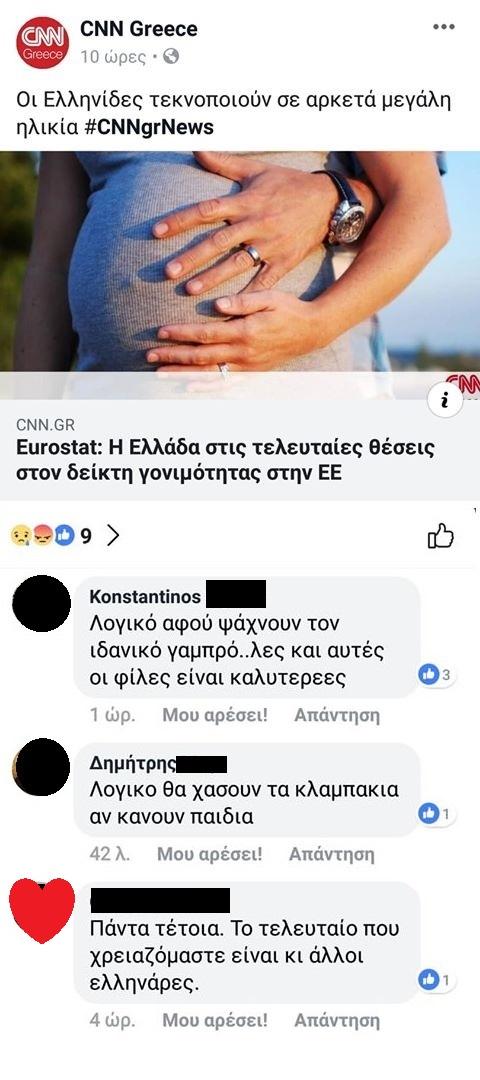 γονιμοτητα